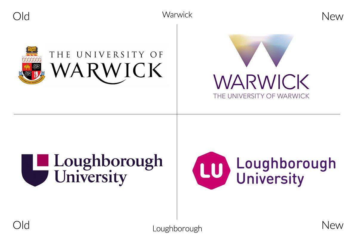 Warwick university speed dating