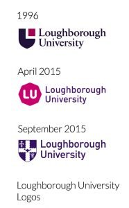 Loughborough University Logos 1996-2015