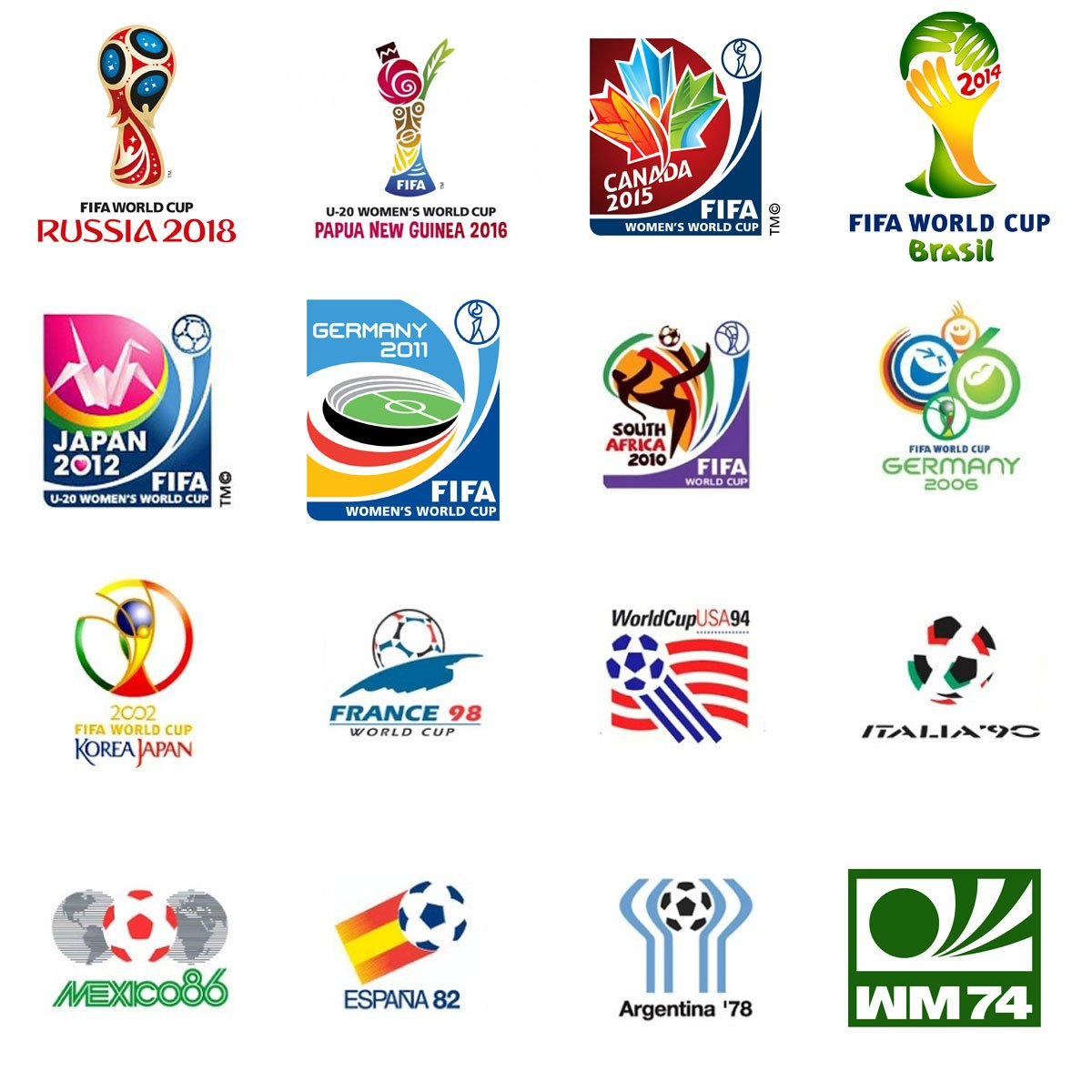 fifa u20 women�s world cup logo revealed logocurious